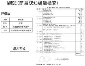 認知症評価法 MMSE